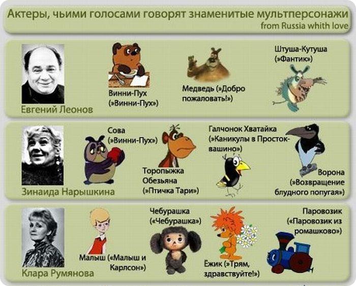 Персонажи Мультиков Гороскоп На