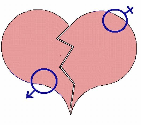 варианты разводов на сайтах знакомств