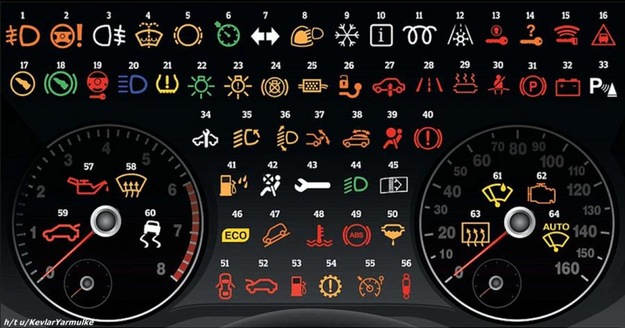 Что означают значки на панели вашего автомобиля